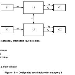 Allen Bradley Safety Wiring Diagrams Vr6 Coil Pack Diagram Relay - Somurich.com