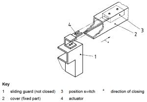 Diagram showing one method of preventing interlock defeat.
