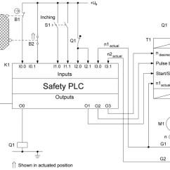 Siemens Vfd Wiring Diagram Nissan Primera P12 Safe Drive Control Including Torque Off Sto