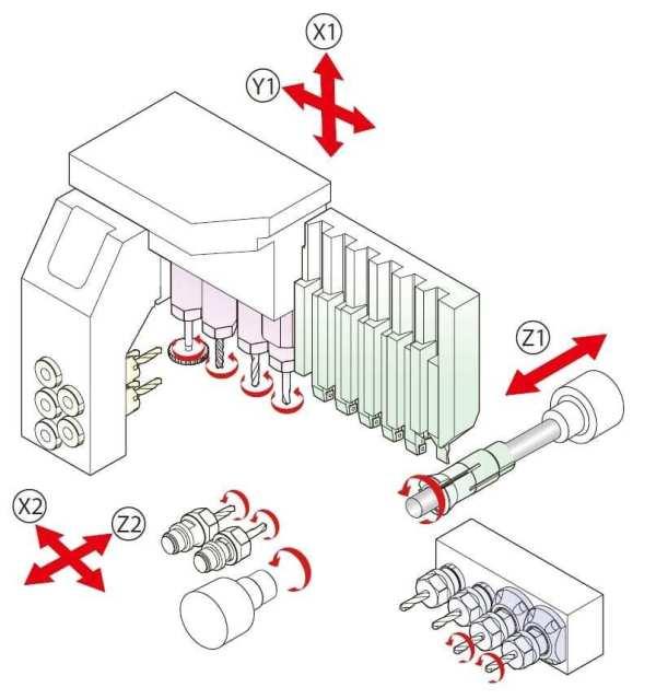 Hanwha xd20II tool layout