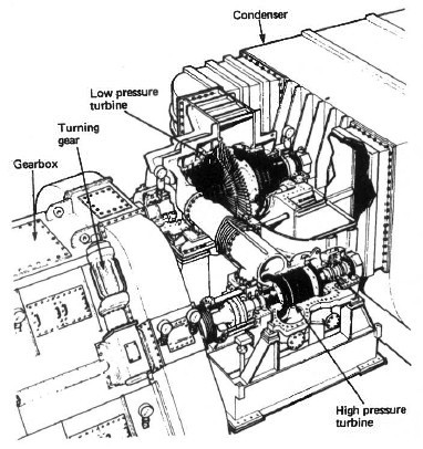 Cross compound steam turbine arrangement for marine use