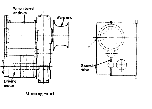 Split Phase Ac Induction Motor Operation With Wiring