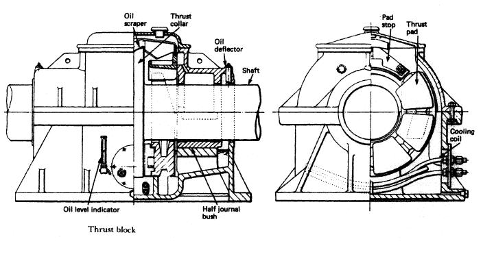 Stock Dodge Dakota Wiring Harness Diagram