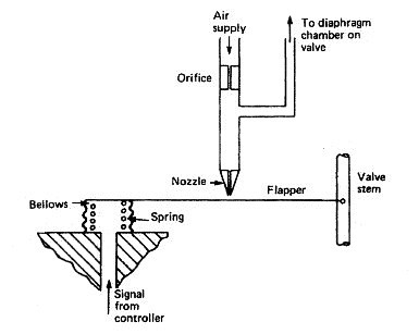 Train Horn Wiring Diagram. Train. Wiring Diagram
