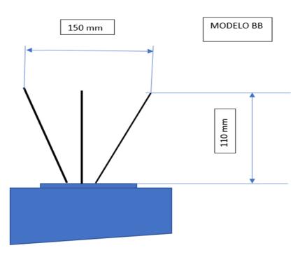 La imagen tiene un atributo ALT vacío; su nombre de archivo es Modelo-BB.png