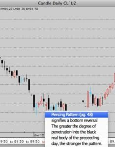 best free stock chart websites stocktrader also trade software mac asics bitcoin miner rh myblogtourfn