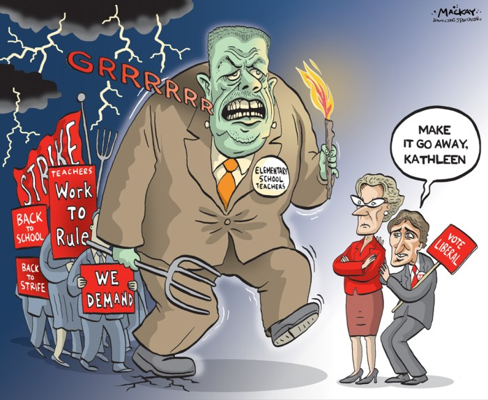 "By Graeme MacKay, Editorial Cartoonist, The Hamilton Spectator - Friday August 21, 2015 Elementary teachers will do extracurriculars as work-to-rule escalates Ontario's elementary public school teachers plan to ramp up their work-to-rule campaign when classes begin in less than three weeks Ð but they will still take part in extracurricular activities. Teachers won't take part in any field trips, fundraising campaigns or professional development activities, Sam Hammond, president of the Elementary Teachers Federation of Ontario, announced on Thursday morning. However, the union won't be asking teachers to stop voluntary extracurricular activities unless things get worse in contract talks, Hammond said. Teachers won't participate in professional development activities or respond to electronic messages outside of instructional hours, unless student safety is at issue, Hammond said. The 78,000 teachers in the ETFO also are urged not to take on any duties normally performed by principals, Hammond said. Bargaining is set to resume Sept. 1. ""We will be prepared for anything and everything on Sept. 1,"" Hammond said. Hammond repeated a warning he issued earlier in the week that the Ontario government and school boards are ""in for the fight of their lives"" if they push proposals that might ""undermine"" public education or increase class sizes. He dismissed suggestions that he lacks support of the union's membership. ""Anyone who says I control you needs to be here,"" he said. He made his comments dressed in a red T-shirt that read, ""Bargaining for the future, respecting our past."" Meanwhile, there's 60 days left until the federal election with a lot of seats up for grabs for Premier Wynne's preferred next Prime Minister, Justin Trudeau. He made no mention of wages or benefits in his address. (Source: Hamilton Spectator) http://www.thespec.com/news-story/5806753-elementary-teachers-will-do-extracurriculars-as-work-to-rule-escalates/ Ontario, Sam Hammond, ETFO, Elem"