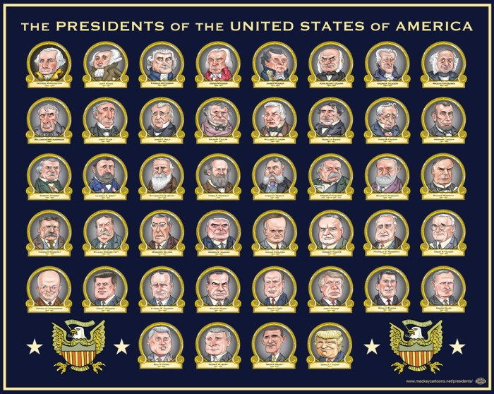 Presidents mackaycartoons for Pictures of all presidents of the united states in order
