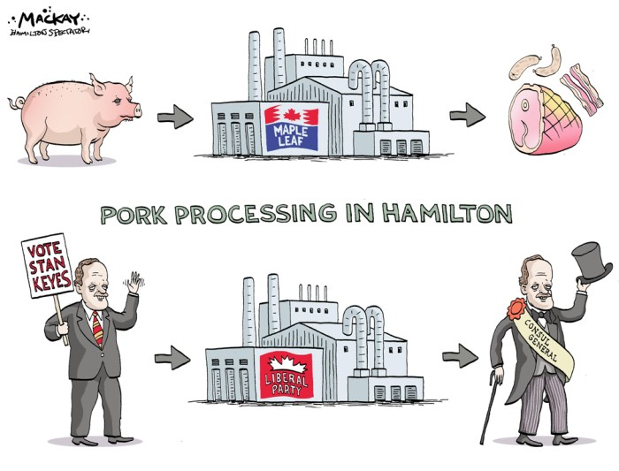 Editorial Cartoon by Graeme MacKay, The Hamilton Spectator Ð August 9, 2005 Hamilton Hogtown The public relations campaign launched by Maple Leaf Foods over the last few weeks seems particularly intense especially since the giant processing company hasn't signed a deal with Hamilton to relocate its controversial Burlington facility. Hamilton is the preferred location for the $250 million facility.The offer by Maple Leaf Foods to politicians and media to tour its state-of-the-art processing facility in Brandon, Manitoba, and the whirlwind editorial interviews with area media is to counter negative opinions that have grown within the community that Maple Leaf Foods isn't the proper fit for what is an agricultural area. (Ancaster News) MeanwhileÉ Former federal revenue minister Stan Keyes has joined Canada's diplomatic corps. He was appointed consul general to Boston last week. He represented the riding of Hamilton-West in Parliament from 1988 until his defeat in the 2004 election. (Source: Hamilton Spectator) Canada, Hamilton, patronage, diplomacy, consul, Stan Keyes, Maple Leaf, pork processing, cured meats