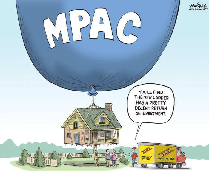 "Editorial Cartoon by Graeme MacKay, The Hamilton Spectator Ð Wednesday July 13, 2016 Hamilton property values spike in latest MPAC assessment Average residential property values in Hamilton have spiked 27 per cent since 2012, leaving homeowners to wonder if tax hikes will follow. The Municipal Property Assessment Corporation reassesses the value of all properties in Ontario every four years. Cities use that data to figure out how much you pay in taxes. While Hamilton's assessed property values have jumped, the city didn't even make the Top 5 list for biggest municipal increases. The poster-child for overinflated home prices, Toronto, saw an average increase of 30 per cent, as did Oakville and Burlington. Richmond Hill and Markham topped the greater GTA with average increases of 47 and 45 per cent, respectively. A hot housing market is largely responsible for the dramatic boost, said Greg Baxter, director of valuation and customer relations for the non-profit assessment corporation. ""There are always pockets in every community where the market behaves differently,"" he said. ""But in the GTA, and extending all the way to Hamilton, in general real estate values are increasing substantially."" It's the kind of news that worries local taxpayers waiting for MPAC notices that started going out July 4 in Hamilton. It makes city officials nervous, too Ñ mostly because they're braced for phone calls from residents asking if their taxes will go up 27 per cent. The answer is no Ñ and in fact, a property value increase doesn't even guarantee your taxes will go up, either. The city has a dedicated page on hamilton.ca to answer resident questions on property reassessment. (Continued: Hamilton Spectator)Êhttp://www.thespec.com/news-story/6762889-hamilton-property-values-spike-in-latest-mpac-assessment/ Ontario, housing, home, ownership, tax, taxation, MPAC, property, assessment, municipal"