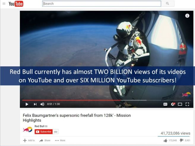 Red Bull's YouTube engagement