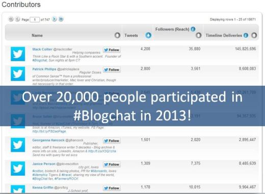 #blogchatStats4