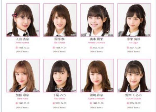 【AKB48】チームA セットリスト 曲名 まとめ