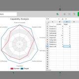 【レーダーチャート】ブラウザでレーダーチャートを作るサイト