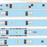 東京駅 ホーム 番号 図 在来線は1から10 新幹線は14から19、20から23