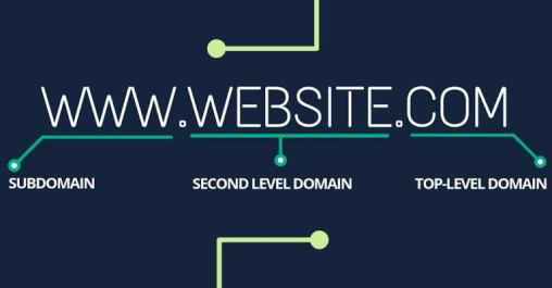 Adsense approval tricks TLD top level domain