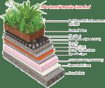 Sarnafil Green Roof