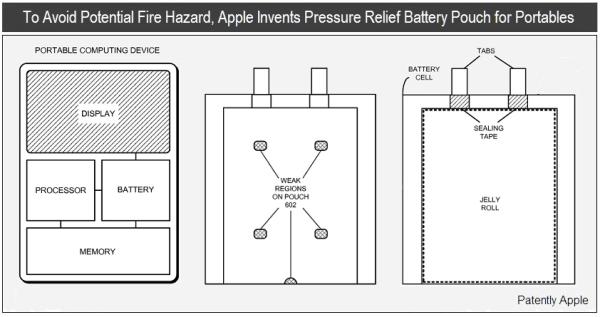 Patente de bateria com sistema de segurança