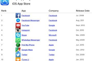 Apps mais baixados