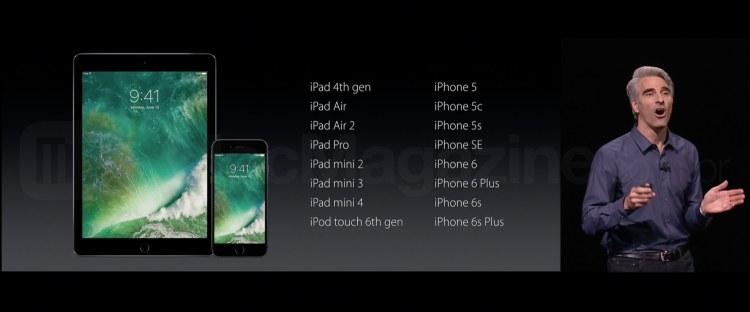 Lista de aparelhos compatíveis com o iOS 10