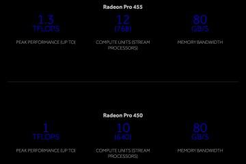 Números da nova série Radeon Pro 400, da AMD