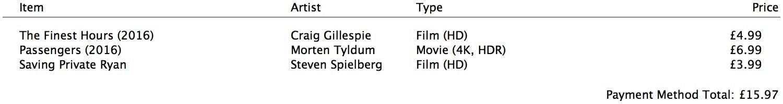 Filmes 4K/HDR na iTunes [Movie] Store