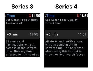 Comparativo de espaço nas telas dos Apple Watches