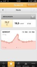 Gewichtsverlauf