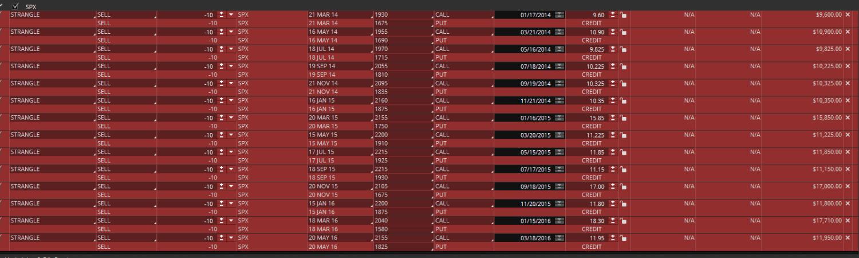 strangle_selling_SPX_backtest