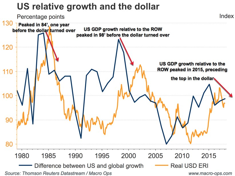 relationship between exchange rate and gdp pdf