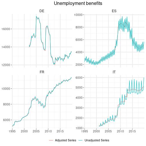 plot of chunk unnamed-chunk-33