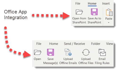 Save SharePoint Document Management Office 365
