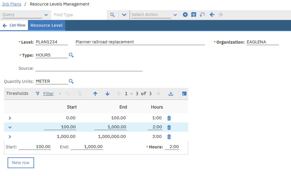 Screenshot of how to manage resource levels in Maximo