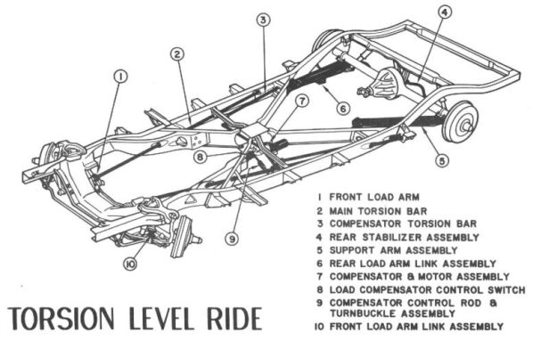 1956 Dodge Truck Wiring Diagrams Video Packard Torsion Level Ride How It Works Mac S