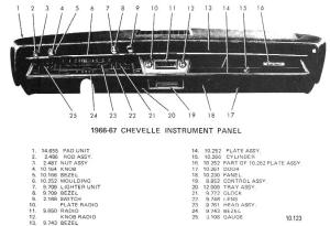 Instrument Panel ~ The 1967 Chevelle Reference CD  06272007