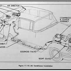 Automotive Hvac Diagram Lucas Ignition Switch Wiring History Of Climate Control Mobile Air Conditioning The