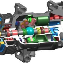 Ac Compressor Sso Architecture Diagram Variable Displacement A C Mobile Air