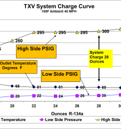 system charge curve 1 [ 1410 x 961 Pixel ]
