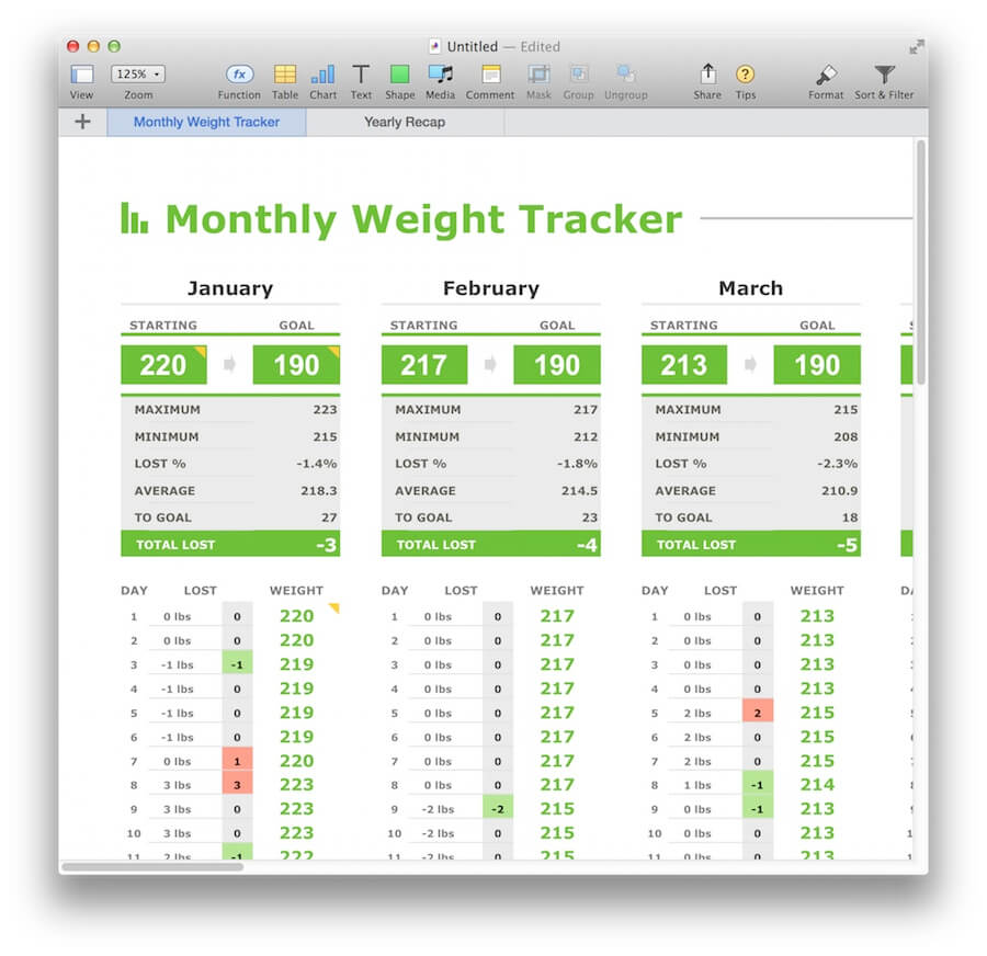 Monthly Weight Tracker Template for Numbers  MacTemplatescom