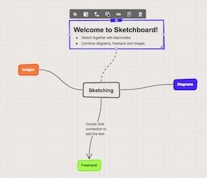 Sketchboard