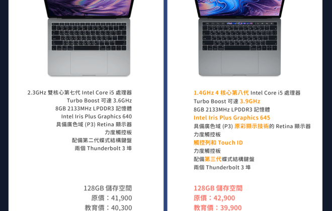 2019 Mac