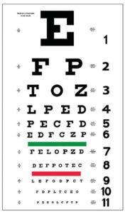 visual acuity eye test chart