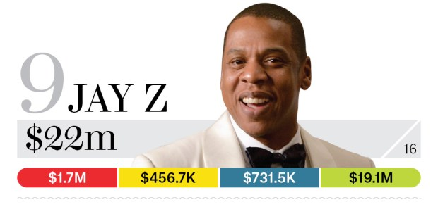 09-jay-z-bb13-moneymakers-2015
