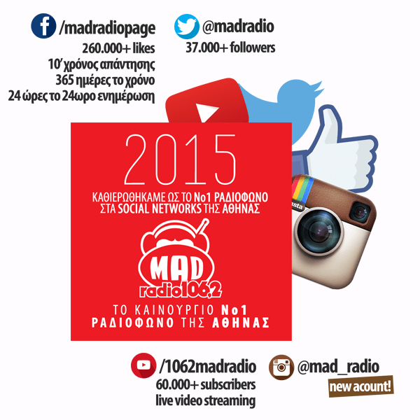 2015 Social Networks (Post)