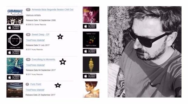 TreePines: Γνώρισε το ελληνικό μουσικό project που κάνει επιτυχία σε όλο τον κόσμο!