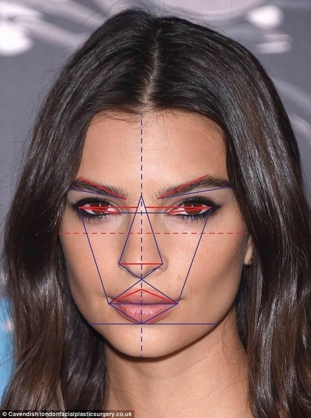 celebrities με το πιο τέλειο πρόσωπο σύμφωνα με επιστήμονες