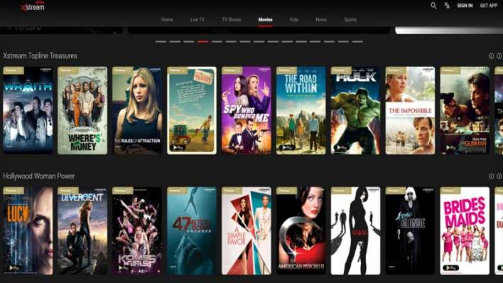 Free Movies Download Sites