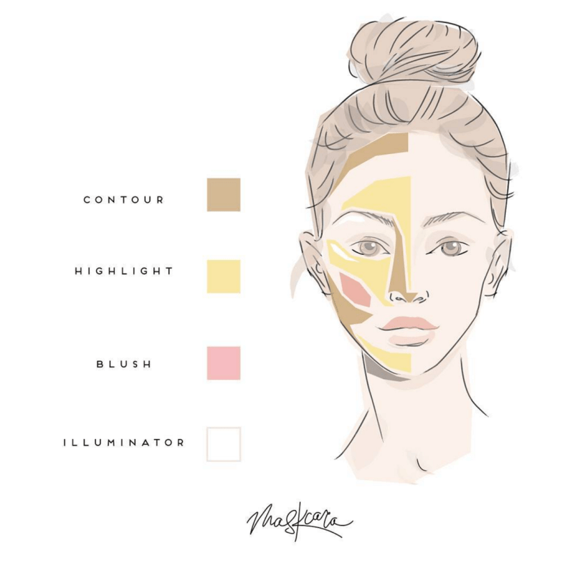 maskcara-beauty