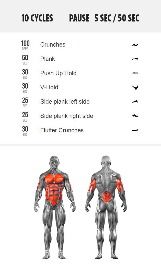 Madbarz Workout : madbarz, workout, Finish, Cycles,