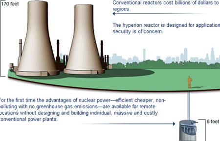 Radionuclidebatterij 1